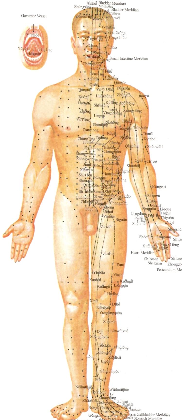 Sujok Acupuncture & Acupressure - Home
